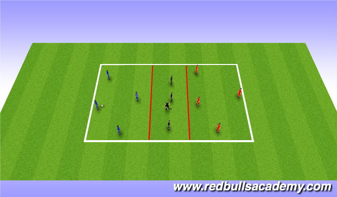 Football/Soccer Session Plan Drill (Colour): Main Activity: 3 zone possession
