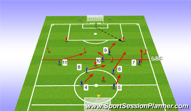 Football/Soccer Session Plan Drill (Colour): SSG - Initial Game Phase
