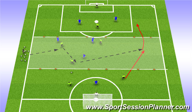 Football/Soccer Session Plan Drill (Colour): SIII 3 Gate Switch