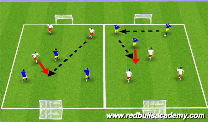 Football/Soccer Session Plan Drill (Colour): Passing Conditioned Game