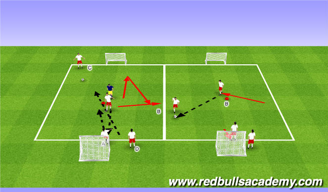 Football/Soccer Session Plan Drill (Colour): 2v1 rotation tournament