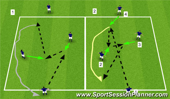 Football/Soccer Session Plan Drill (Colour): Midfield Combination Warm-up 1
