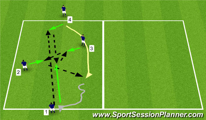 Football/Soccer Session Plan Drill (Colour): Midfield Combination 2