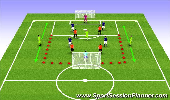 Football/Soccer Session Plan Drill (Colour): 4v4+3