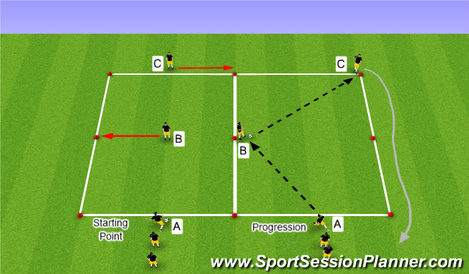 Football/Soccer Session Plan Drill (Colour): Receiving with Angles