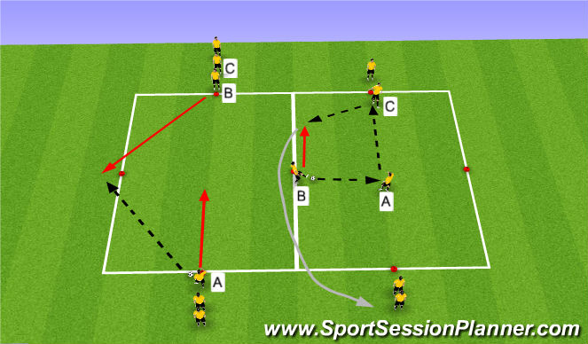 Football/Soccer Session Plan Drill (Colour): Passing: Quick Combinations