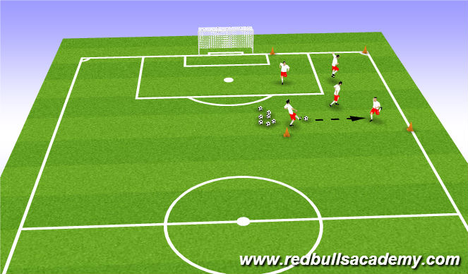 Football/Soccer Session Plan Drill (Colour): Activity1
