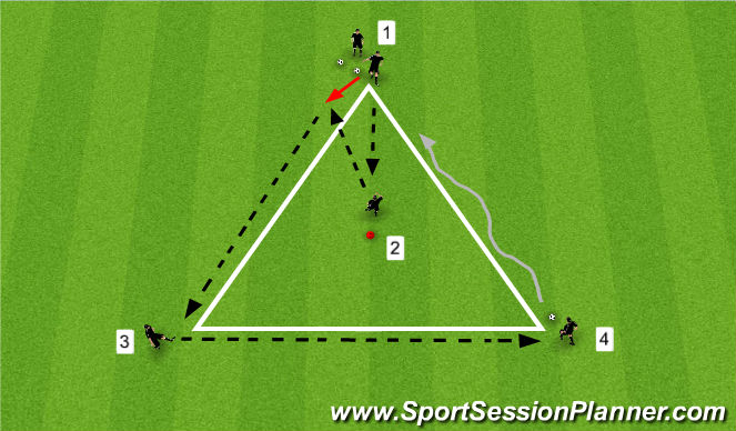 Football/Soccer Session Plan Drill (Colour): Triangle Passing Exercise