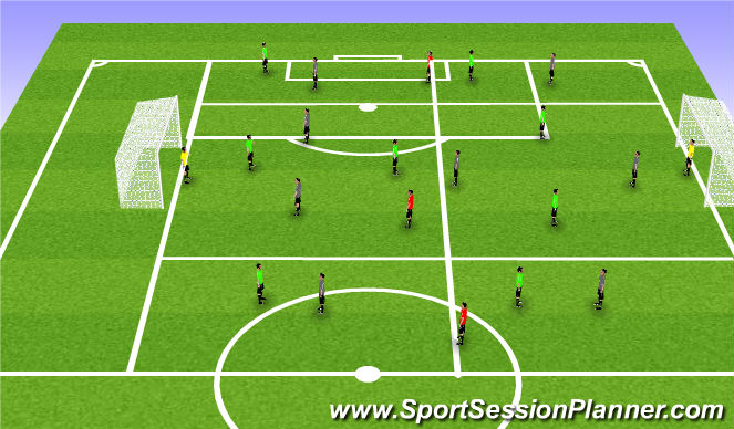 Football/Soccer Session Plan Drill (Colour): Restricted Match