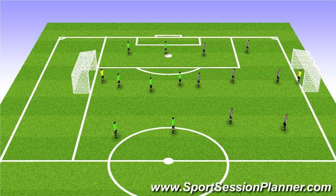 Football/Soccer Session Plan Drill (Colour): 7v7/8v8
