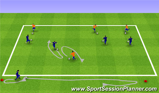 Football/Soccer Session Plan Drill (Colour): Turning with Pressure