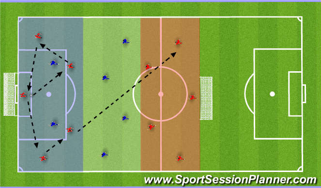 Football/Soccer Session Plan Drill (Colour): Start of session