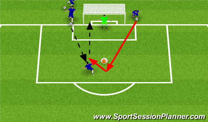 Football/Soccer Session Plan Drill (Colour): Horseshoe