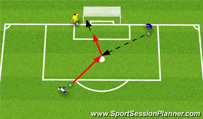 Football/Soccer Session Plan Drill (Colour): 3 Tier Shooting