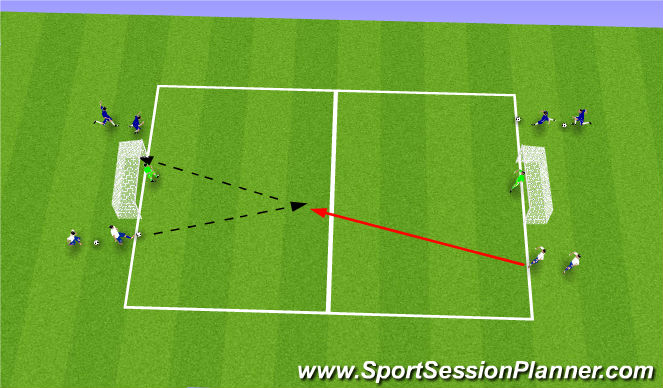 Football/Soccer Session Plan Drill (Colour): Line Shooting