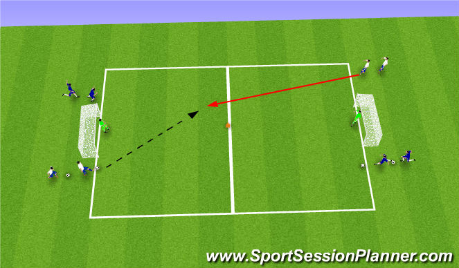 Football/Soccer Session Plan Drill (Colour): Line Shooting 2