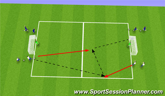 Football/Soccer Session Plan Drill (Colour): Line Shooting 3