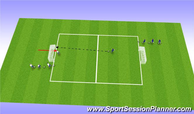 Football/Soccer Session Plan Drill (Colour): Team Goalie Wars