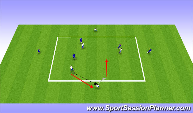 Football/Soccer Session Plan Drill (Colour): First touch into play