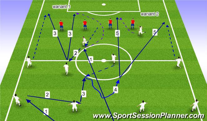 Football/Soccer Session Plan Drill (Colour): Rozwinięcie ataku, po otwarciu gry