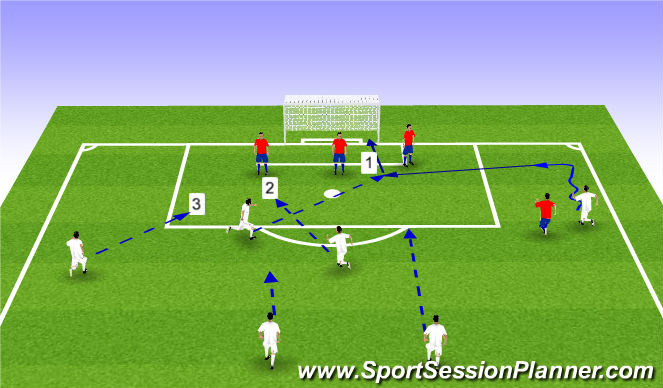 Football/Soccer Session Plan Drill (Colour): Zakończenie ataku