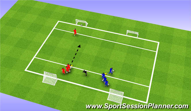 Football/Soccer Session Plan Drill (Colour): Charlie Cooke 1v1