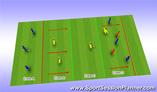 Football/Soccer Session Plan Drill (Colour): 3 v 2; 5 v 2 Zone Transitions