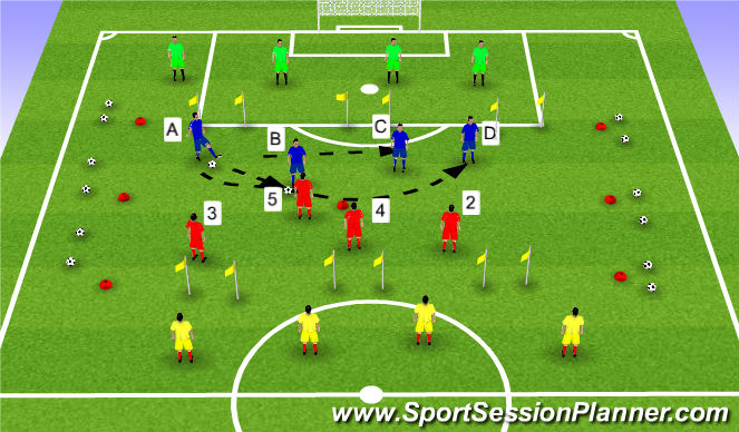 Football/Soccer Session Plan Drill (Colour): Defending in Numbers