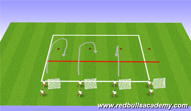 Football/Soccer Session Plan Drill (Colour): Practice 2 - Goldrush