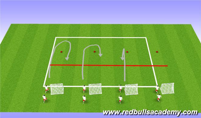 Football/Soccer Session Plan Drill (Colour): Practice 2 - Goldrush