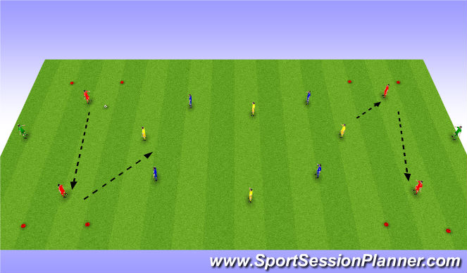Football/Soccer Session Plan Drill (Colour): Midfield 2