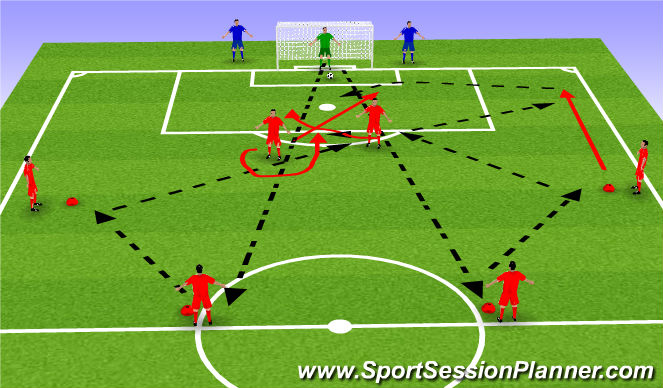 Football/Soccer Session Plan Drill (Colour): Attack 2