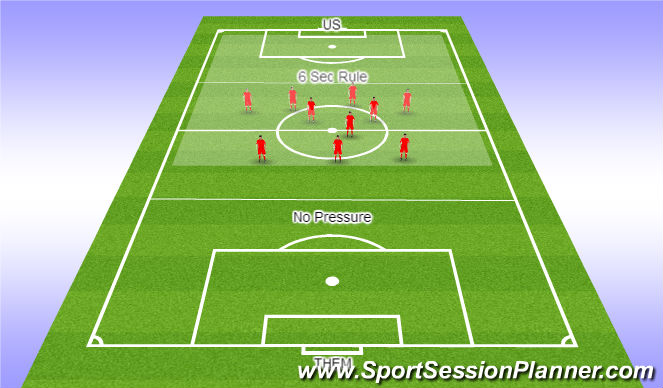 Football/Soccer Session Plan Drill (Colour): Second Period - Defending