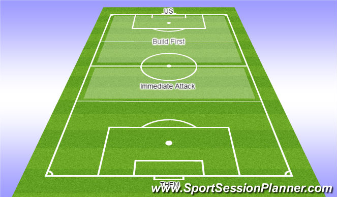Football/Soccer Session Plan Drill (Colour): First Period - Attacking