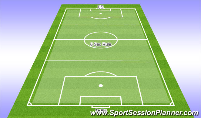 Football/Soccer Session Plan Drill (Colour): First Period - Defending