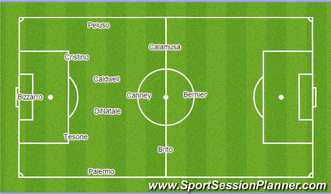 Football/Soccer Session Plan Drill (Colour): First Period Line-Up