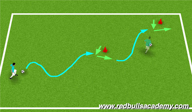 Football/Soccer Session Plan Drill (Colour): Technical Repetition: V-Move