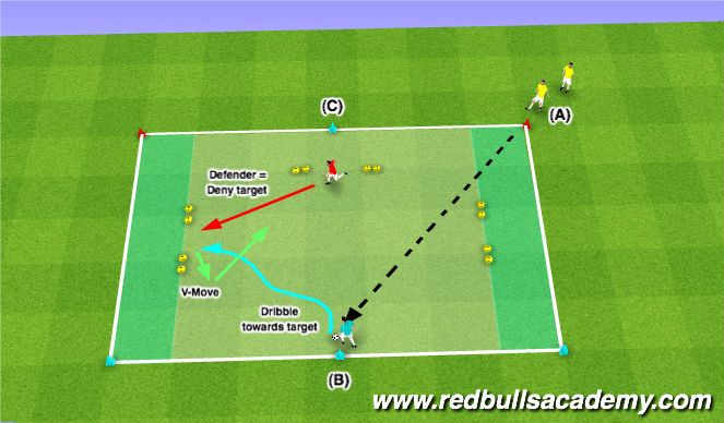 Football/Soccer Session Plan Drill (Colour): Semi / Fully Opposed Pressure (V-Move)