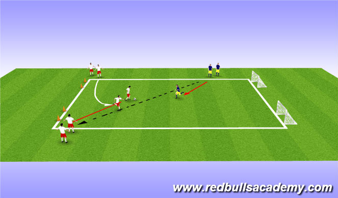 Football/Soccer Session Plan Drill (Colour): Main Theme/Overlap