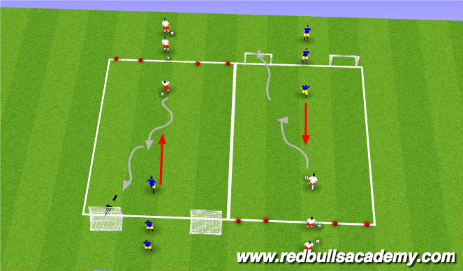 Football/Soccer Session Plan Drill (Colour): Conditioned Game (1v1 Attacking)