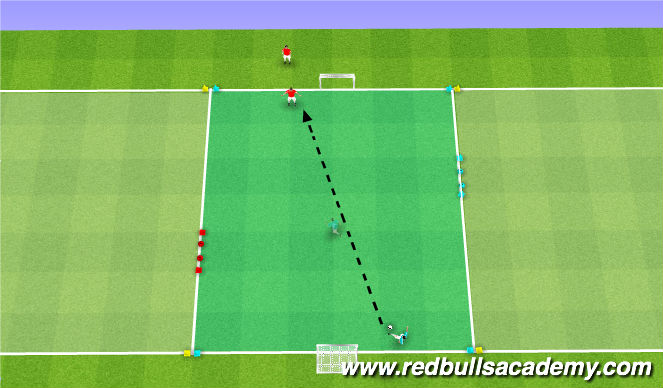 Football/Soccer Session Plan Drill (Colour): Technical - Fully Opposed