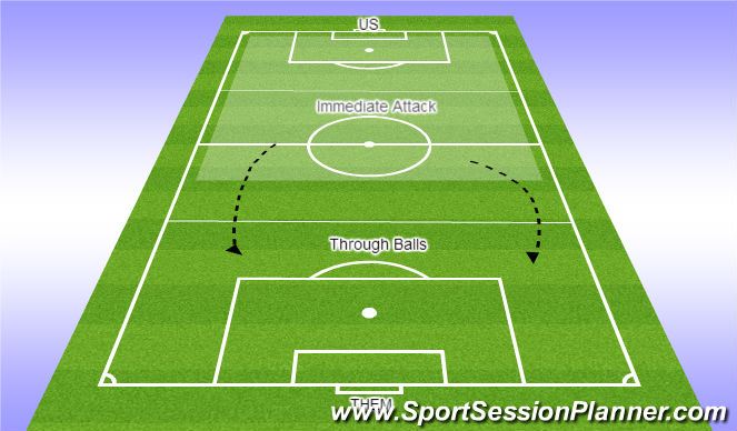 Football/Soccer Session Plan Drill (Colour): Second Period - Attack