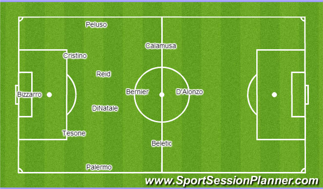 Football/Soccer Session Plan Drill (Colour): Second Period Line-Up