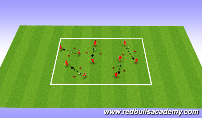 Football/Soccer Session Plan Drill (Colour): Passing: Crossing the Troll's bridges