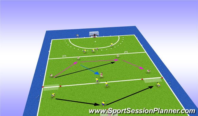 Hockey Session Plan Drill (Colour): PC+ passing match