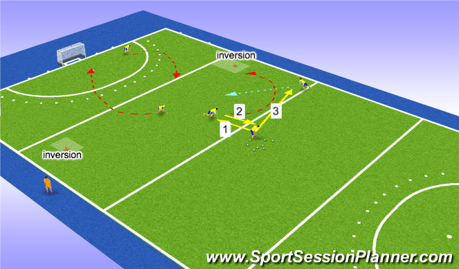 Hockey Session Plan Drill (Colour): mid lat rentrant