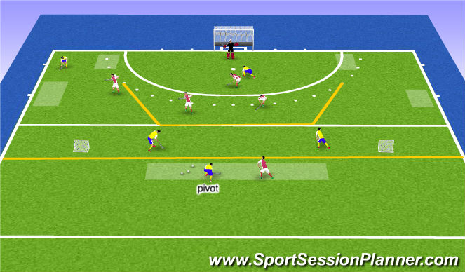 Hockey Session Plan Drill (Colour): variation cercle