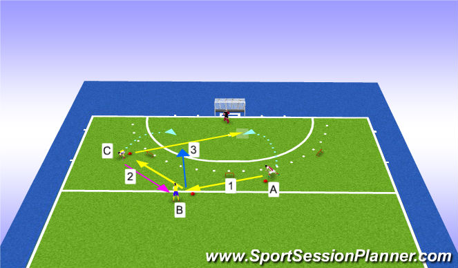 Hockey Session Plan Drill (Colour): Finition