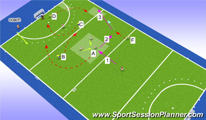 Hockey Session Plan Drill (Colour): sortie press