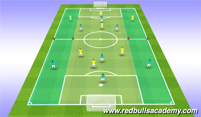 Football/Soccer Session Plan Drill (Colour): Recognizing when to Penetrate vs. Possess